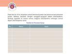 Kunci Jawaban Tema 8 Kelas 5 Halaman 142 Pembelajaran 4 Subtema 4