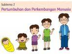 KUMPULAN Kunci Jawaban Tema 1 Kelas 3 Subtema 2 Pertumbuhan dan Perkembangan Manusia, Halaman 52-96