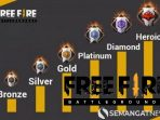 Tiga Cara Menaikkan Level Akun FF Free Fire Dengan Cepat