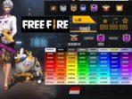 Kode Bio FF Free Fire Warna Warni, Bikin Akun FF Kamu Makin Keren! Berikut Caranya