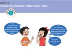 Kunci Jawaban Tema 3 Kelas 5 Halaman 73 74 75 76, Subtema 2: Pentingnya Makanan Sehat bagi Tubuh, Pembelajaran 5